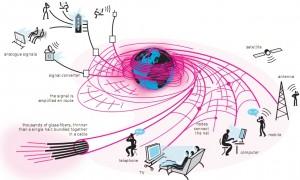 Penemu Serat Optik dapat Nobel Fisika 2009, kapan nyusul?