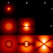 mencoba mengerti Fisika Quantum | catatan kuliahku